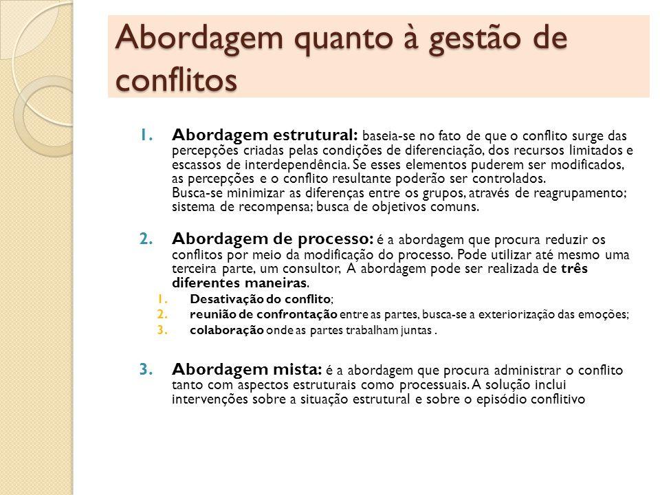 Abordagem quanto à gestão de conflitos