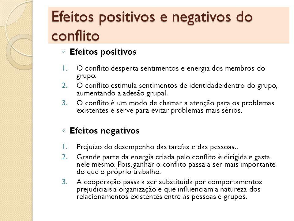 Efeitos positivos e negativos do conflito