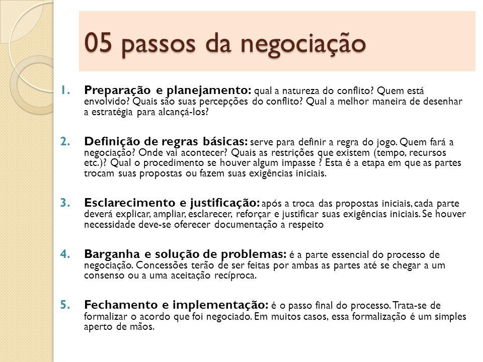 05 passos da negociação