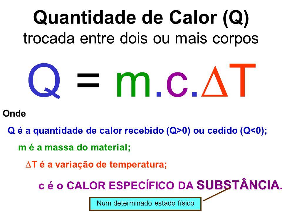 Quantidade de Calor (Q) trocada entre dois ou mais corpos