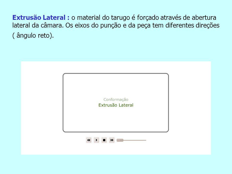 Extrusão Lateral : o material do tarugo é forçado através de abertura lateral da câmara.