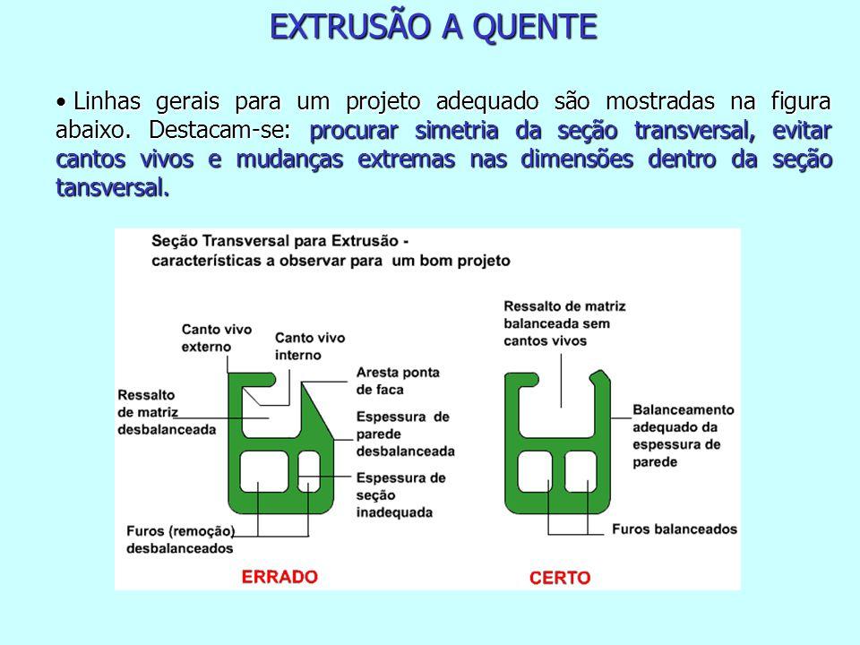 EXTRUSÃO A QUENTE