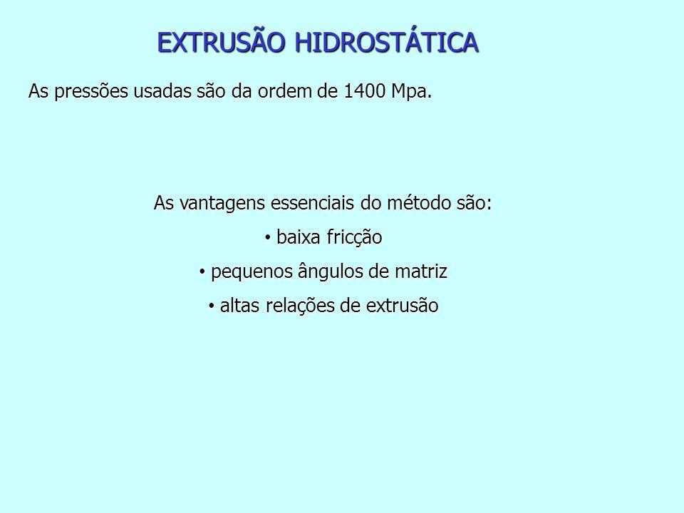 EXTRUSÃO HIDROSTÁTICA