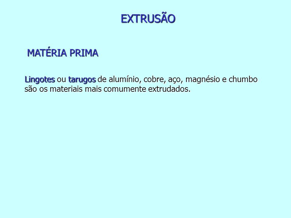 EXTRUSÃO MATÉRIA PRIMA