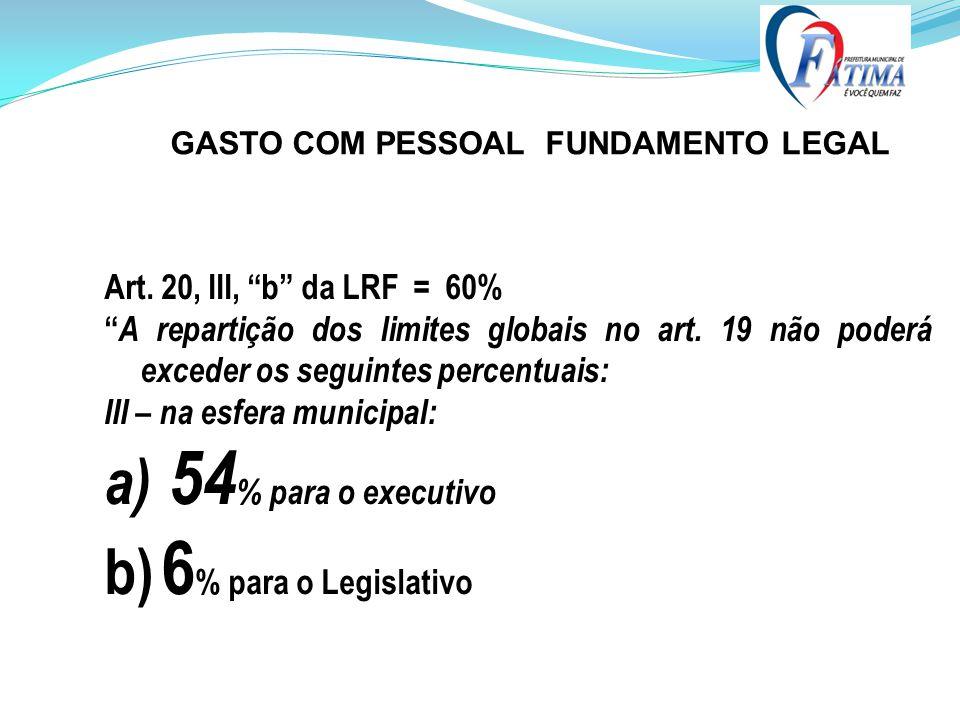 GASTO COM PESSOAL FUNDAMENTO LEGAL