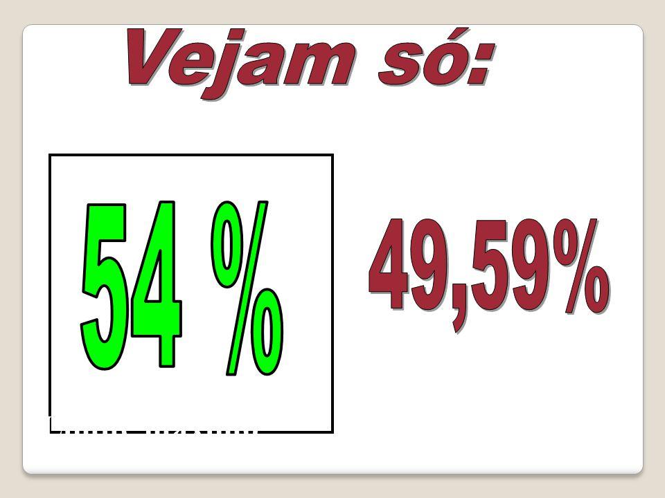 Vejam só: 54 % 49,59% Limite máximo