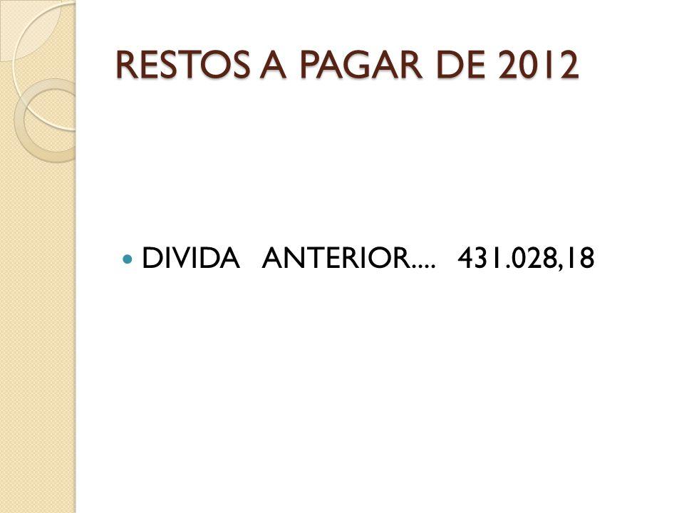 RESTOS A PAGAR DE 2012 DIVIDA ANTERIOR.... 431.028,18