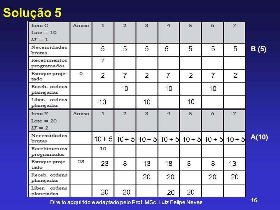 Solução 5 5. 5. 5. 5. 5. 5. 5. B (5) 2. 7. 2. 7. 2. 7. 2. 10. 10. 10. 10. 10. 10.