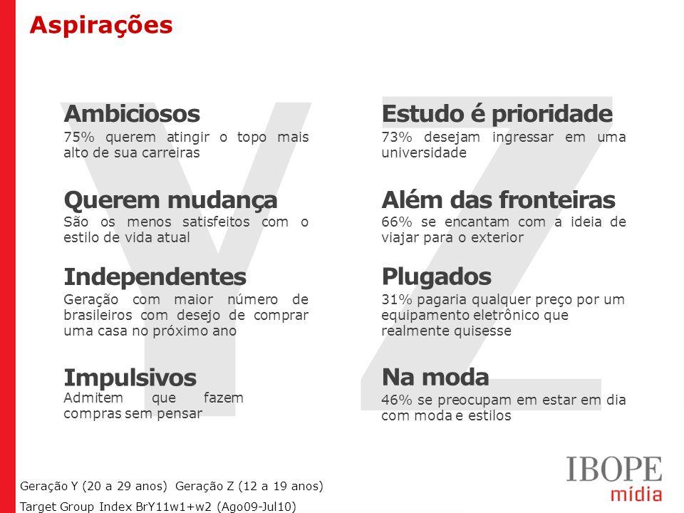 Z Y Aspirações Ambiciosos Impulsivos Querem mudança Independentes