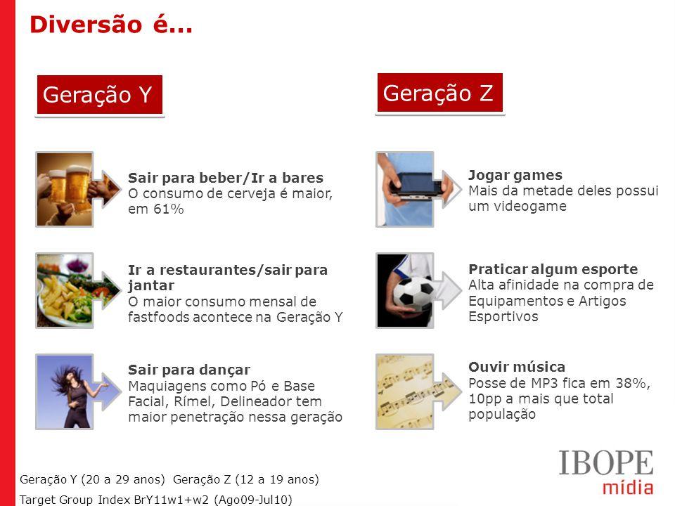 Diversão é... Geração Y Geração Z Jogar games