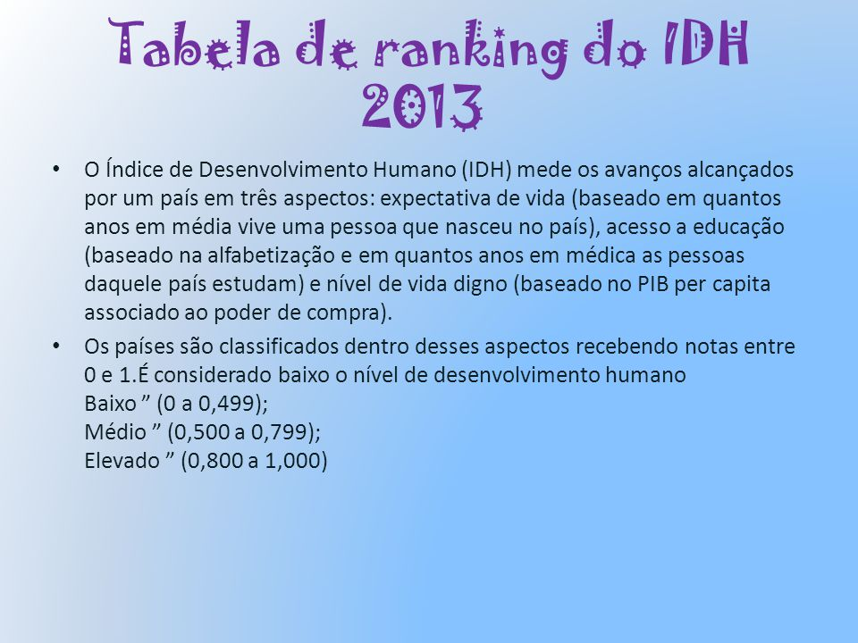Tabela de ranking do IDH 2013