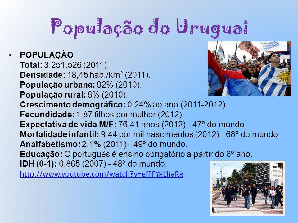 População do Uruguai
