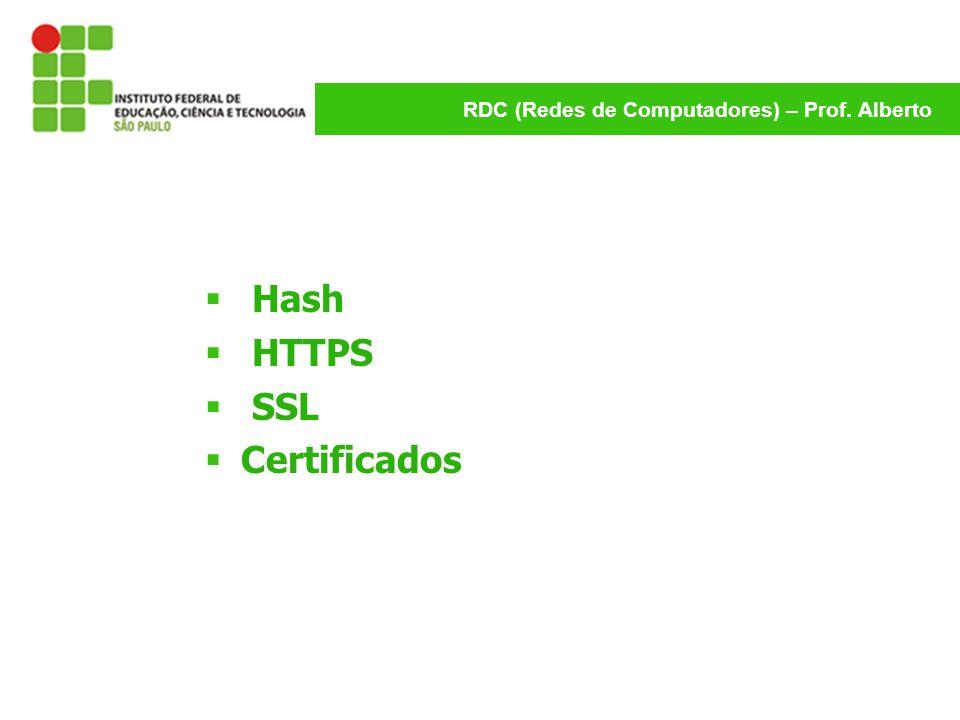 Hash HTTPS SSL Certificados