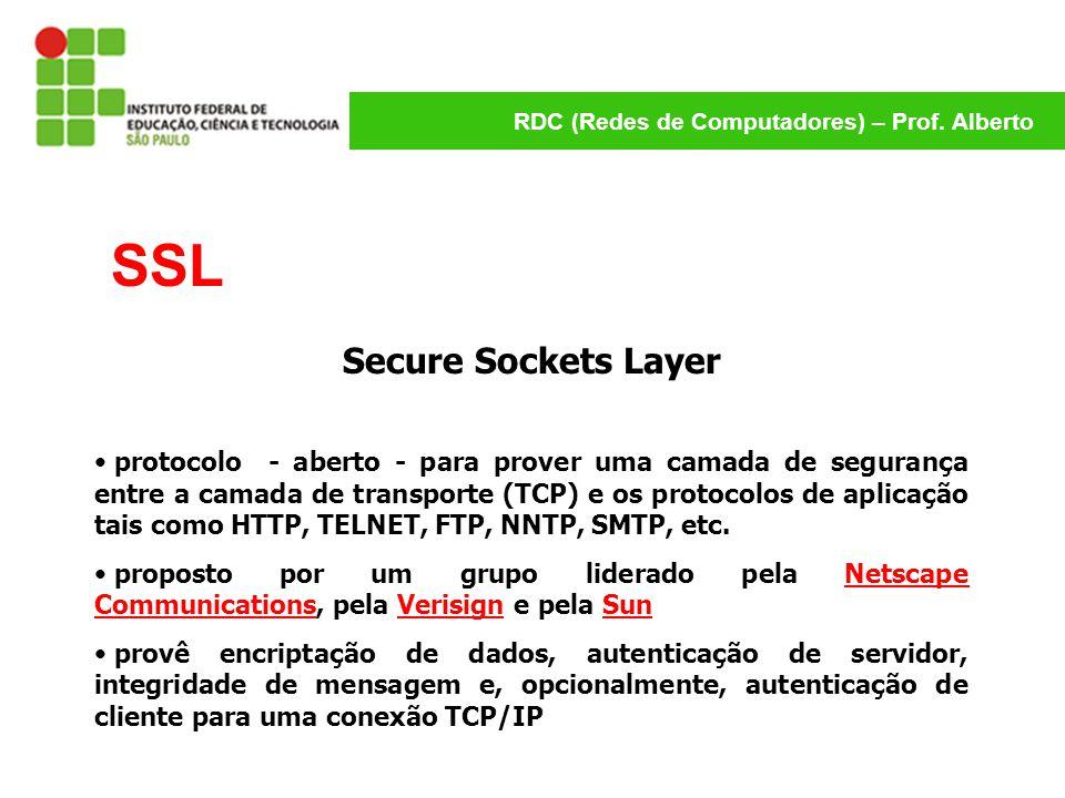 SSL Secure Sockets Layer