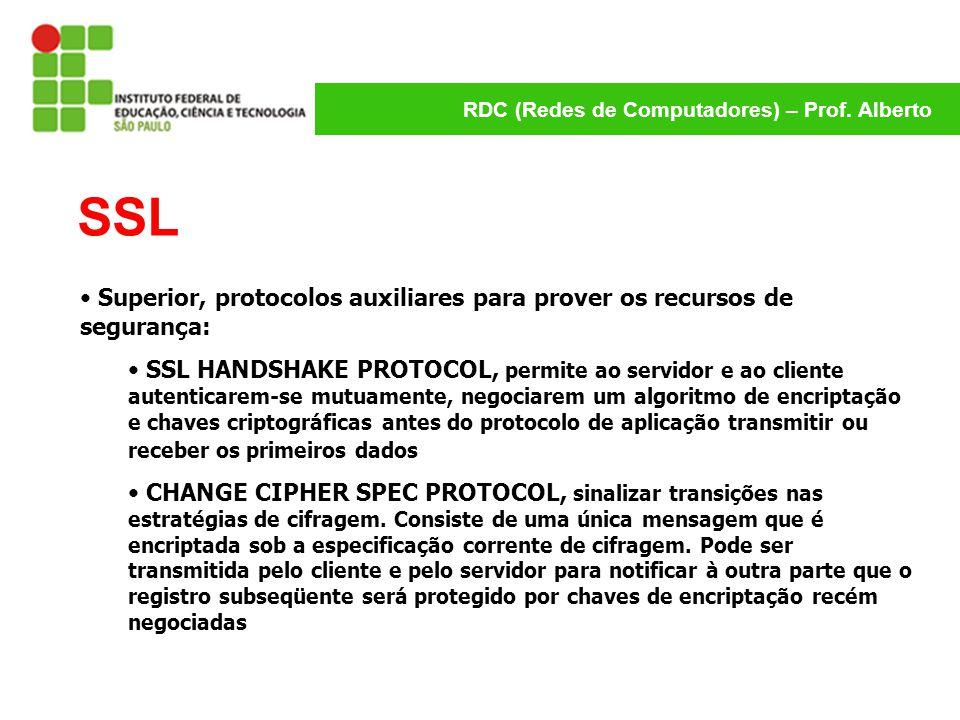 SSL Superior, protocolos auxiliares para prover os recursos de segurança: