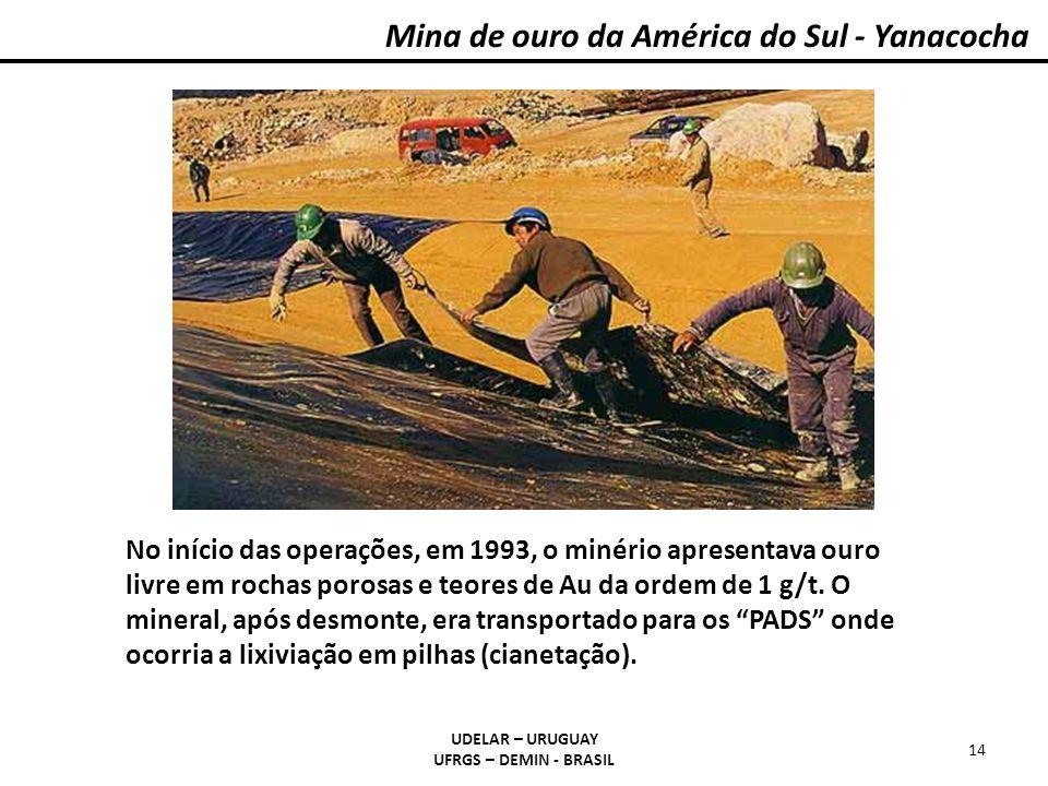 Mina de ouro da América do Sul - Yanacocha