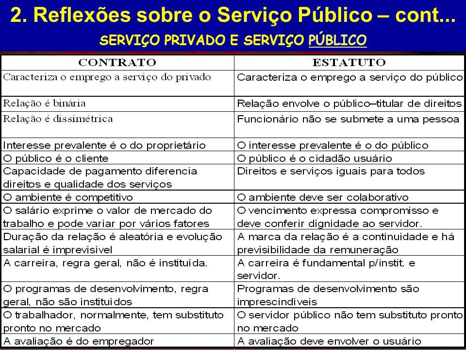NOSSA ALTERNATIVA 2. Reflexões sobre o Serviço Público – cont...