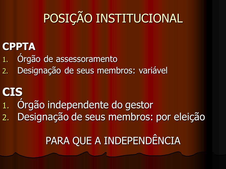 POSIÇÃO INSTITUCIONAL