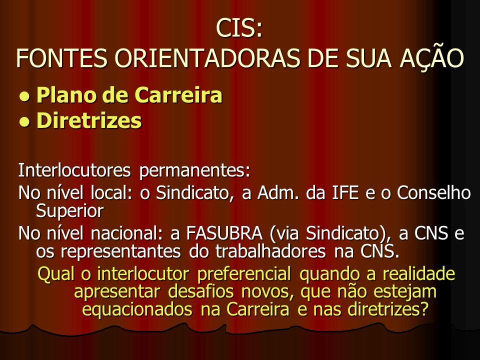 CIS: FONTES ORIENTADORAS DE SUA AÇÃO