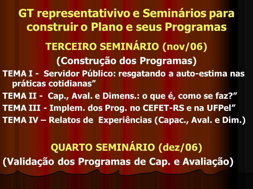 GT representativivo e Seminários para construir o Plano e seus Programas