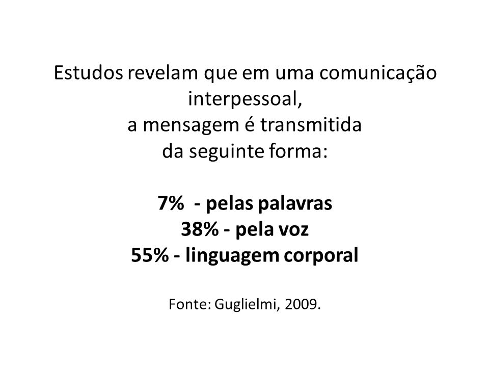 7% - pelas palavras 38% - pela voz 55% - linguagem corporal