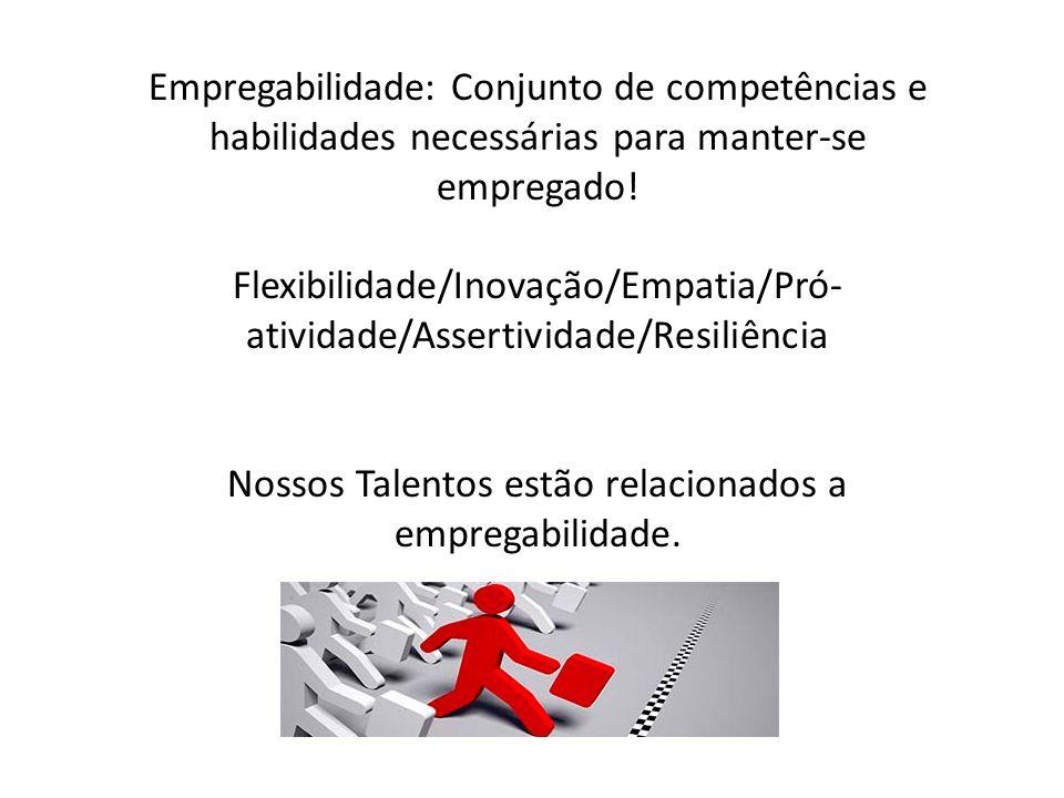 Flexibilidade/Inovação/Empatia/Pró-atividade/Assertividade/Resiliência