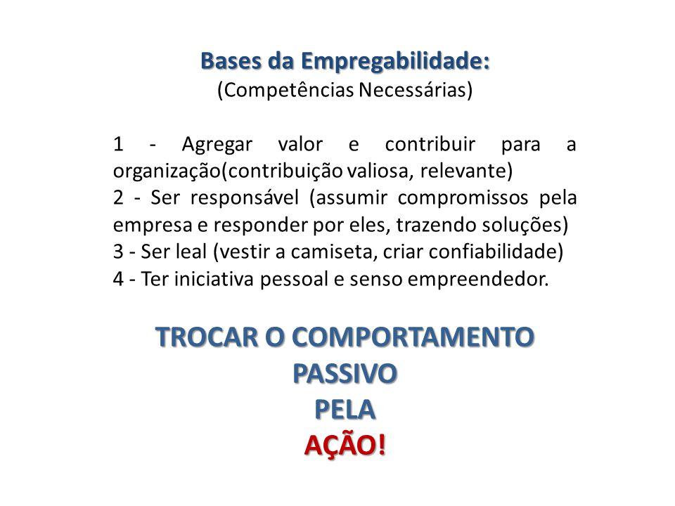 Bases da Empregabilidade: TROCAR O COMPORTAMENTO PASSIVO