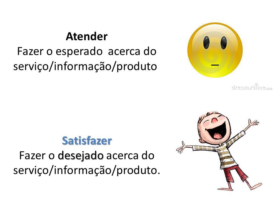 Fazer o esperado acerca do serviço/informação/produto.
