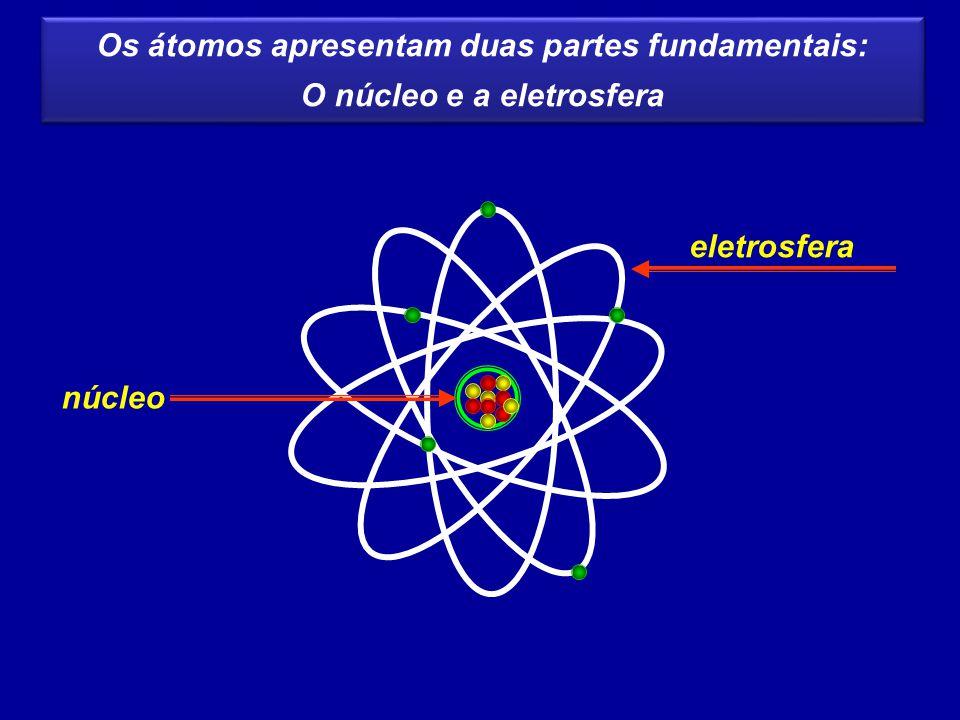 Os átomos apresentam duas partes fundamentais: