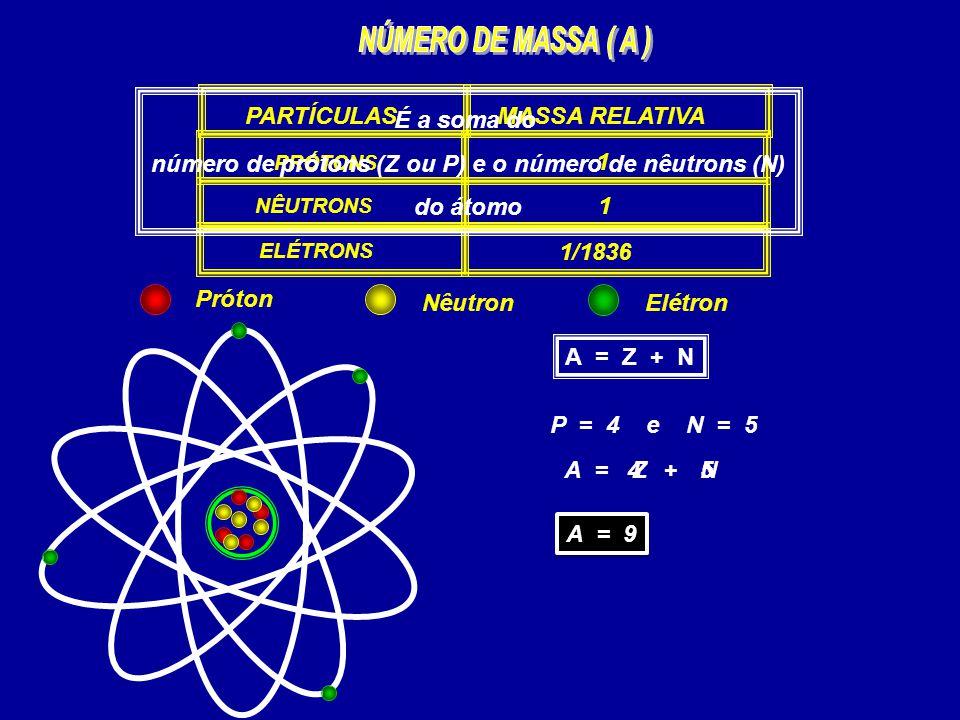 número de prótons (Z ou P) e o número de nêutrons (N)