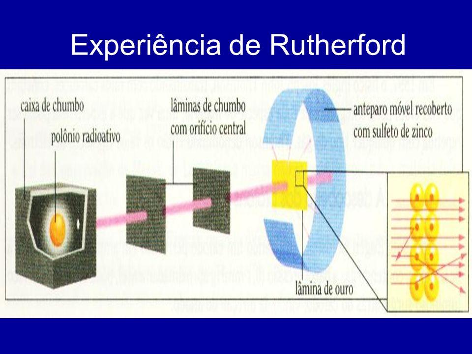 Experiência de Rutherford