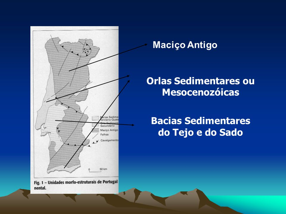 Orlas Sedimentares ou Mesocenozóicas