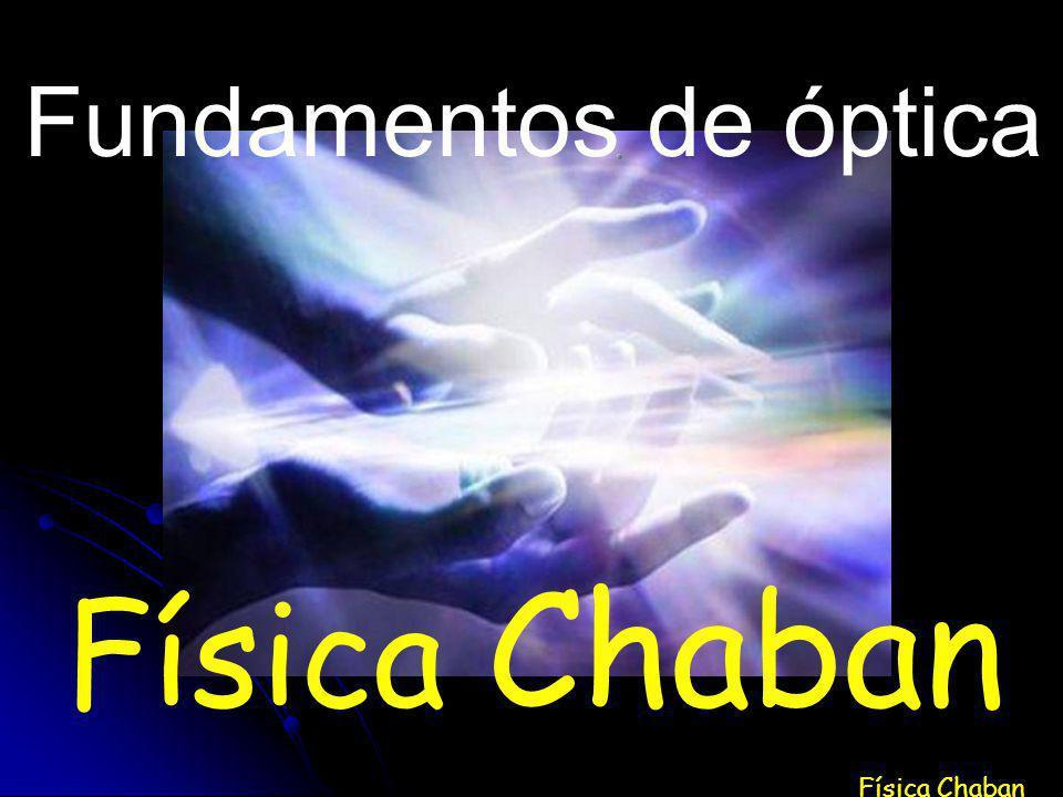 Fundamentos de óptica Física Chaban Física Chaban