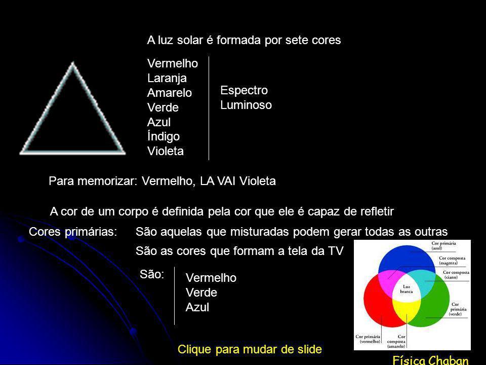 A luz solar é formada por sete cores