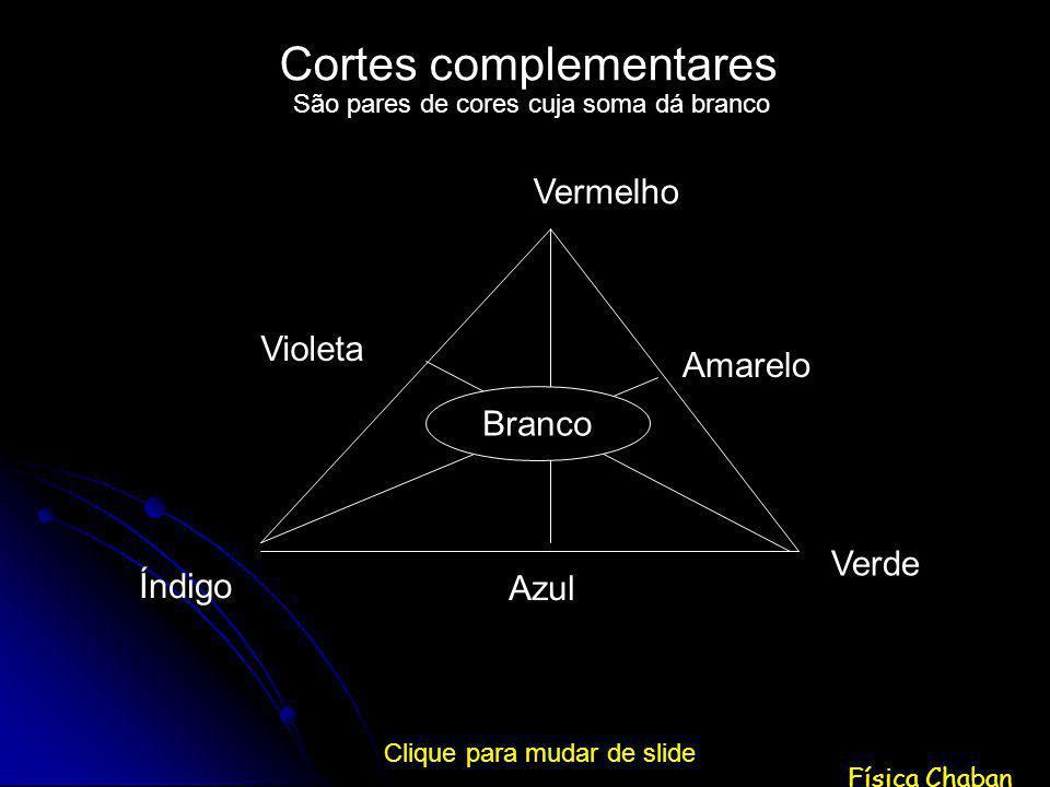 Cortes complementares
