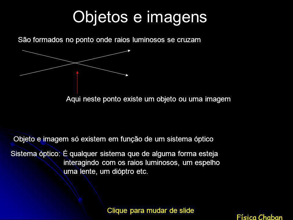 Objetos e imagens São formados no ponto onde raios luminosos se cruzam