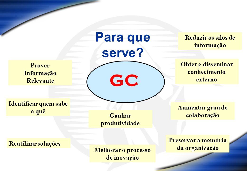 GC Para que serve Reduzir os silos de informação