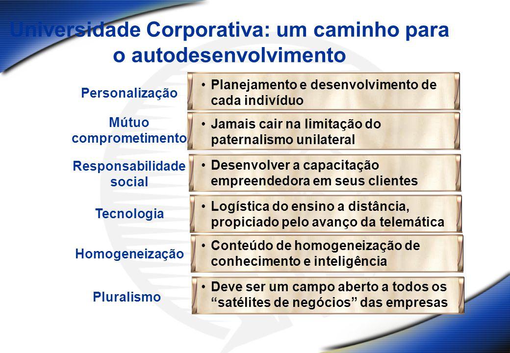 Universidade Corporativa: um caminho para o autodesenvolvimento