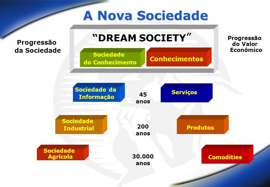 A Nova Sociedade DREAM SOCIETY Progressão da Sociedade Conhecimentos