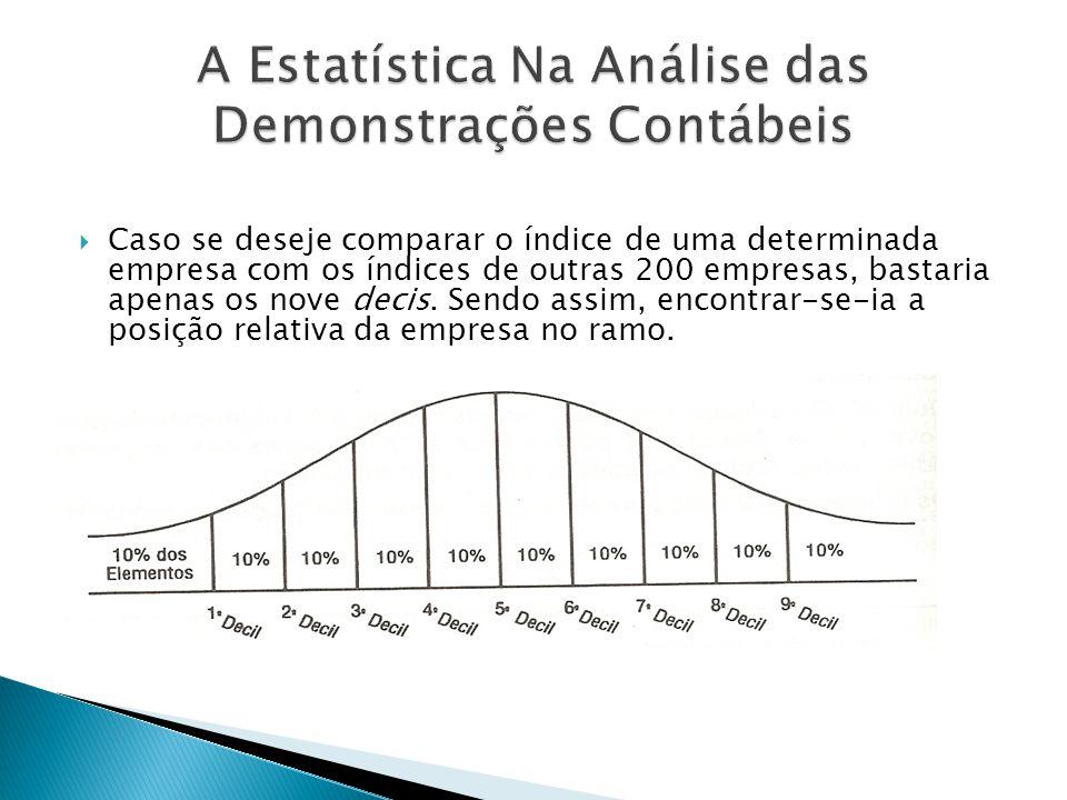 A Estatística Na Análise das Demonstrações Contábeis