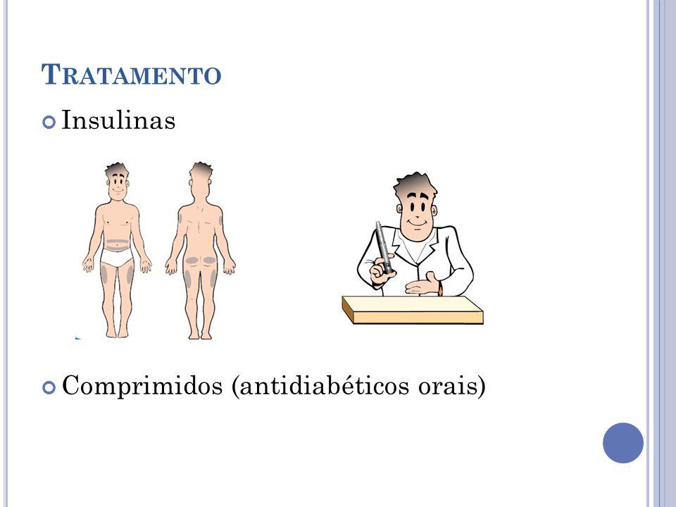 Tratamento Insulinas Comprimidos (antidiabéticos orais)