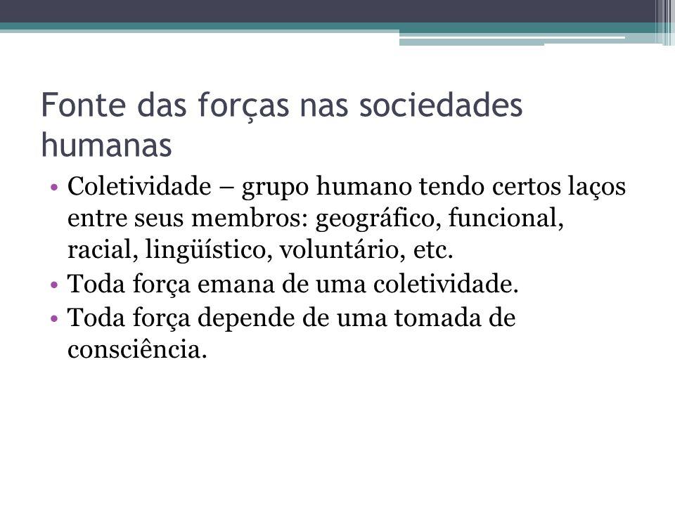 Fonte das forças nas sociedades humanas