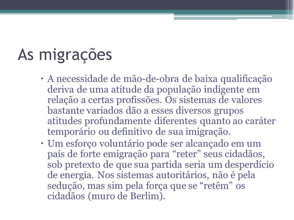 As migrações