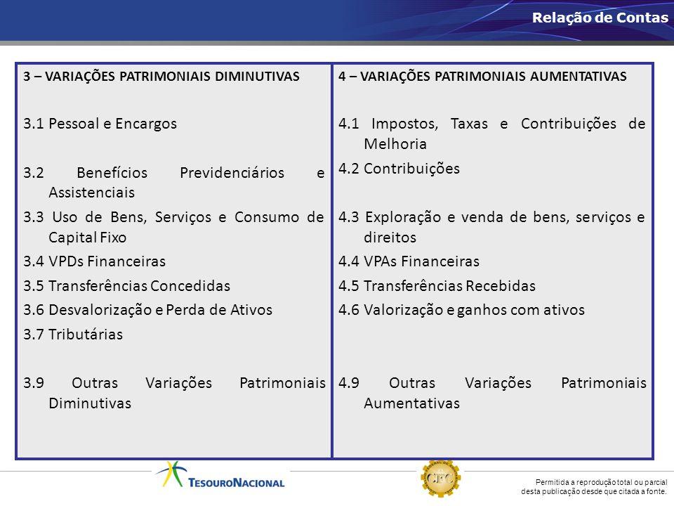 3.2 Benefícios Previdenciários e Assistenciais