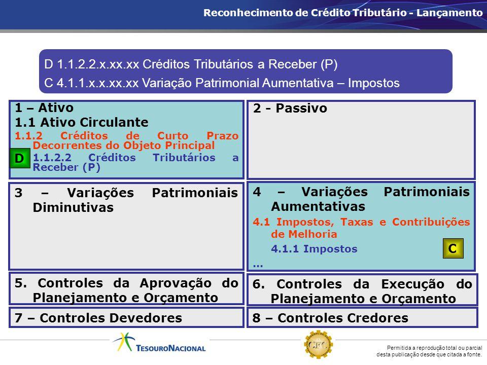 D 1.1.2.2.x.xx.xx Créditos Tributários a Receber (P)