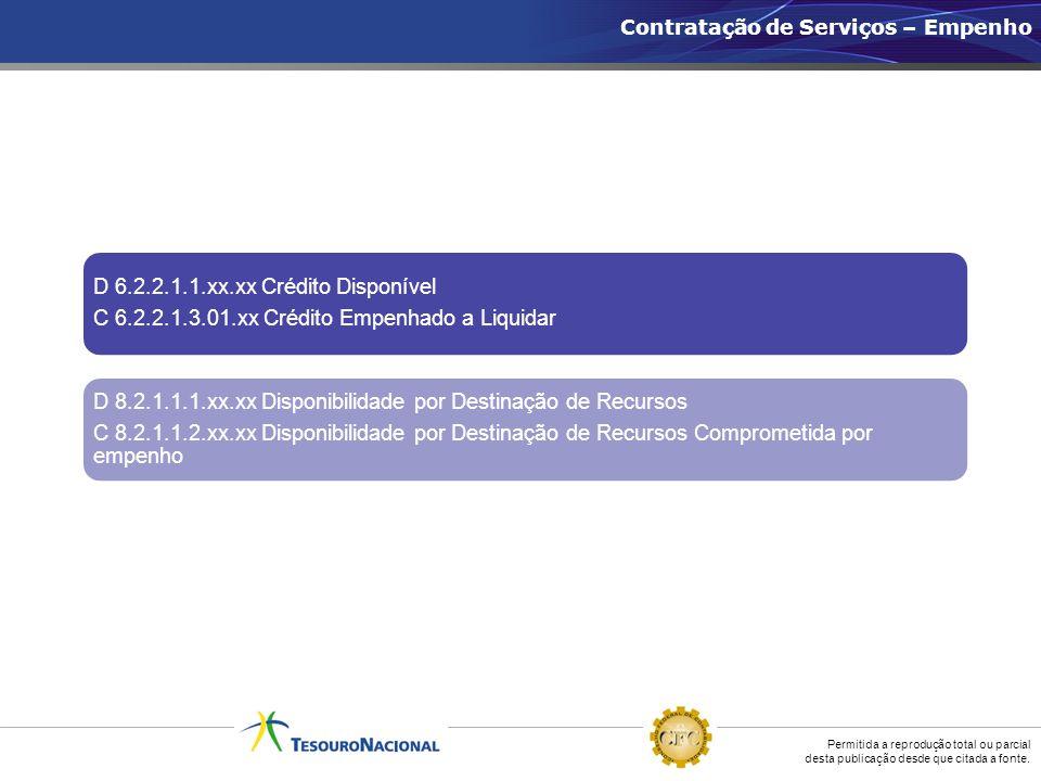D 6.2.2.1.1.xx.xx Crédito Disponível
