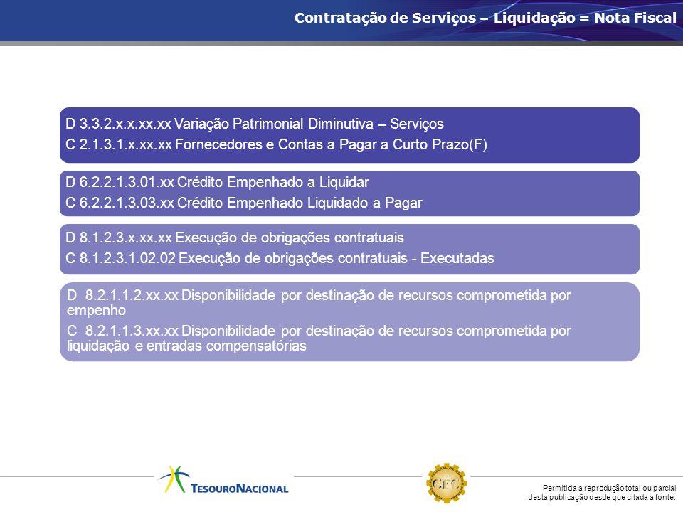 D 3.3.2.x.x.xx.xx Variação Patrimonial Diminutiva – Serviços