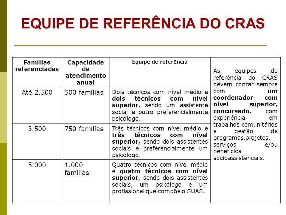 EQUIPE DE REFERÊNCIA DO CRAS