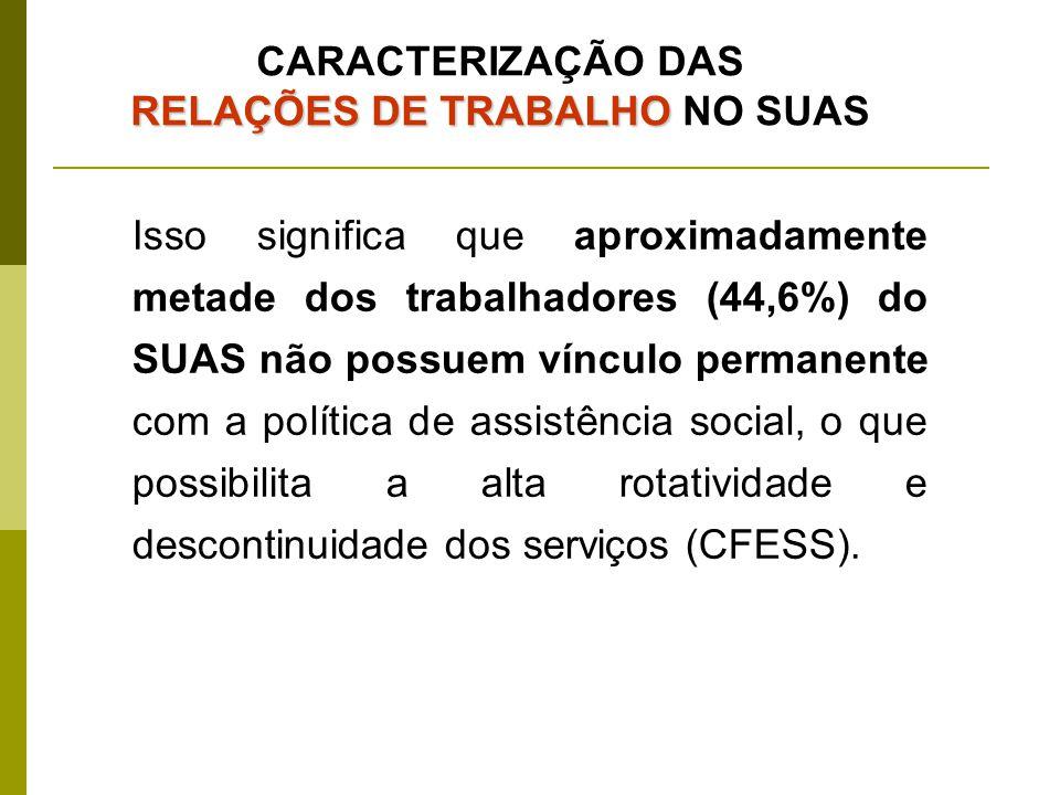 RELAÇÕES DE TRABALHO NO SUAS