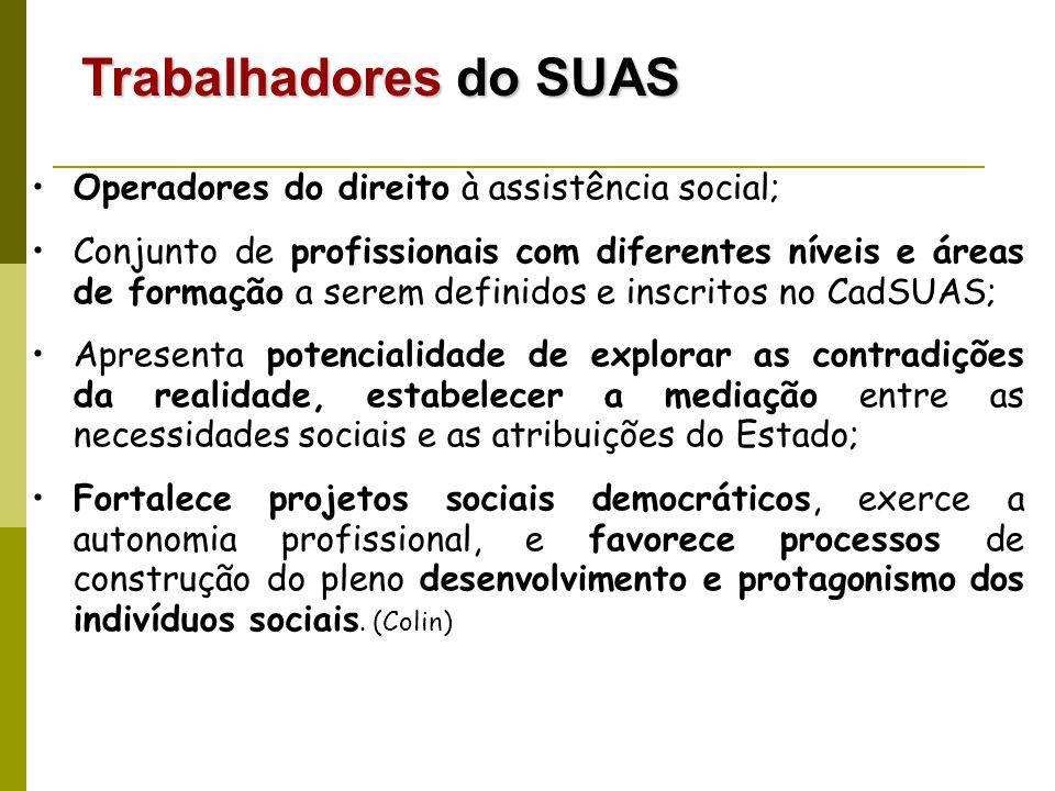 Trabalhadores do SUAS Operadores do direito à assistência social;